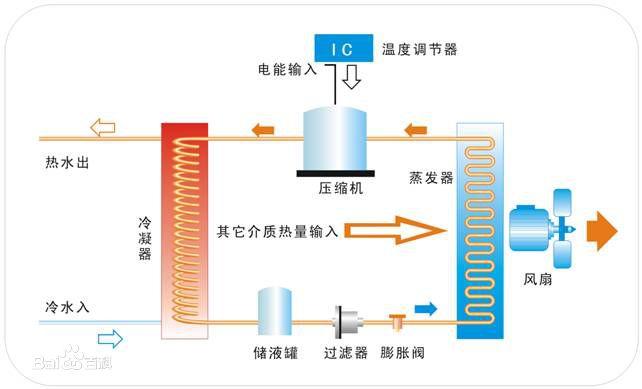 热泵的作用原理.jpg