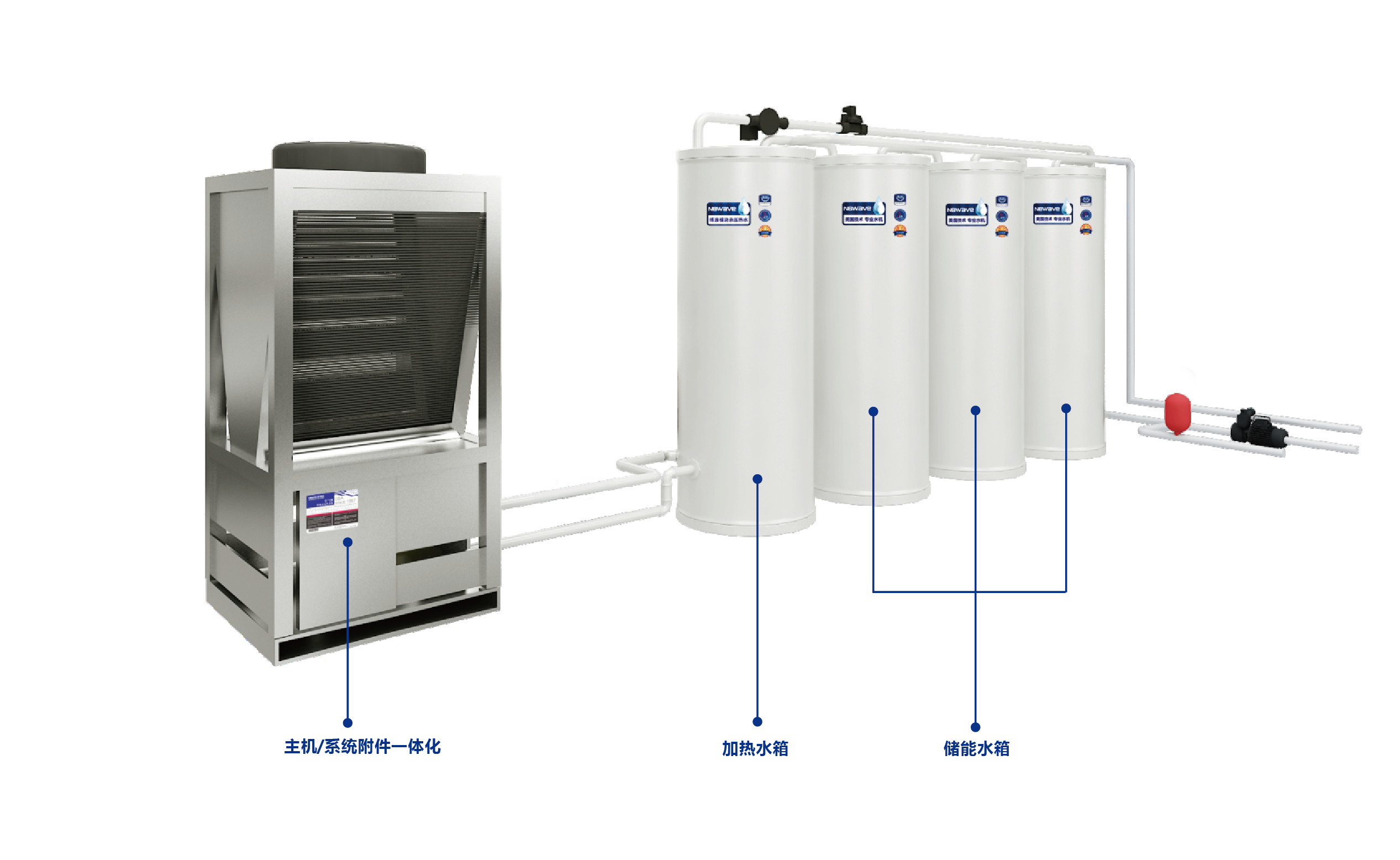 模塊承壓熱水系統