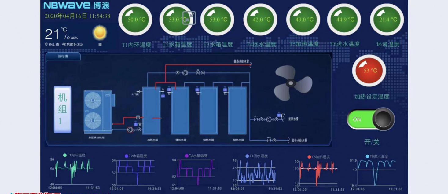 智能远程控制系统